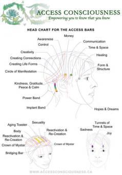 headchartbars
